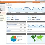View SEO results through Google Analytics.